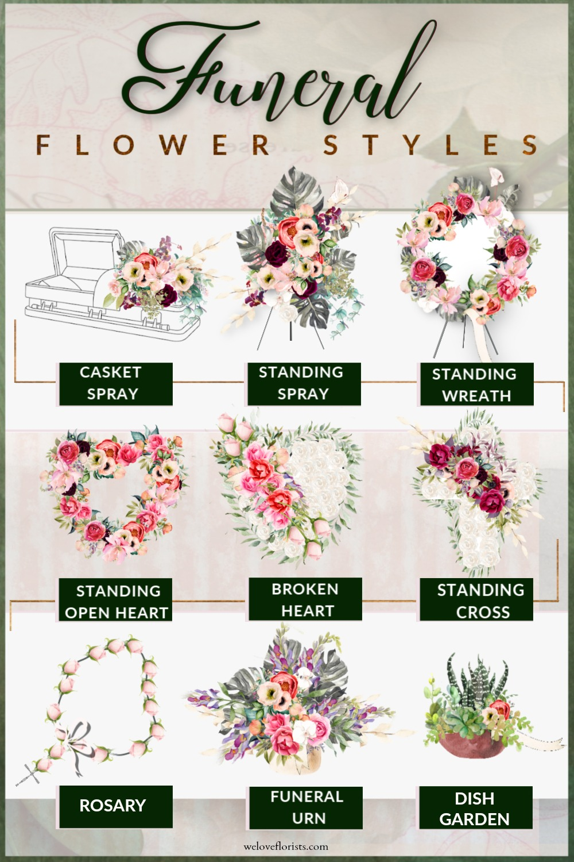 Florist Guide To Sympathy Flower Styles Florist Blog We Love Florists Floristry Resources Inspirations